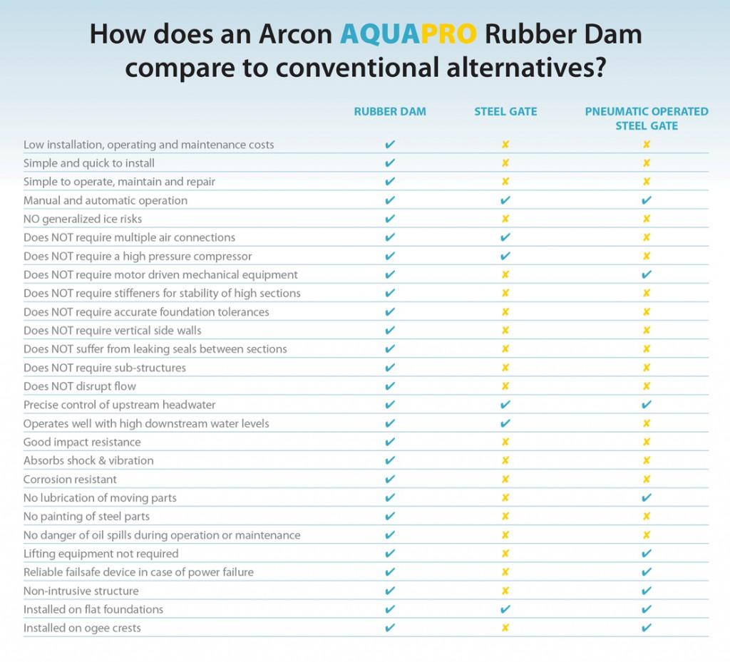 rubber-dam-graphique